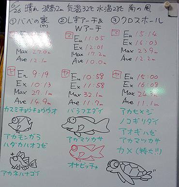宮古島 ログデータ 2009/6/26
