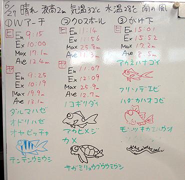 宮古島 ログデータ 2009/6/27