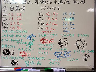 宮古島 ログデータ 2009/7/19