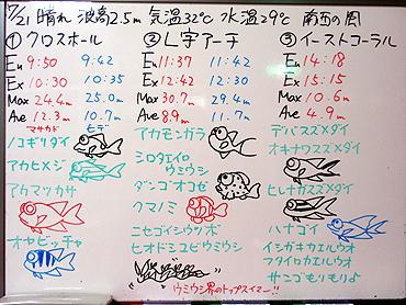 宮古島 ログデータ 2009/7/21