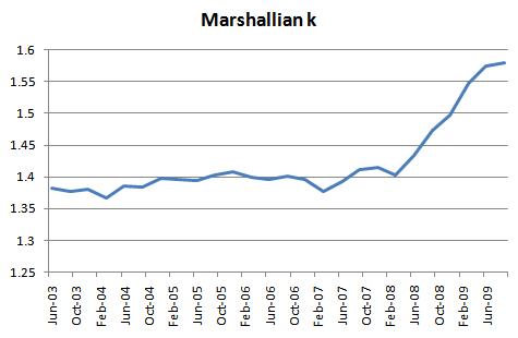 マーシャリアンk