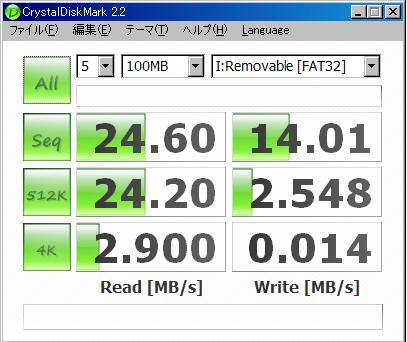 64GB USBメモリっ