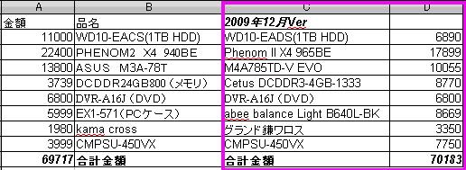 09年PC AMD