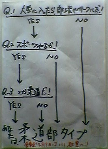 柔道部タイプ