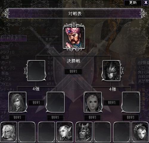 剣闘31923