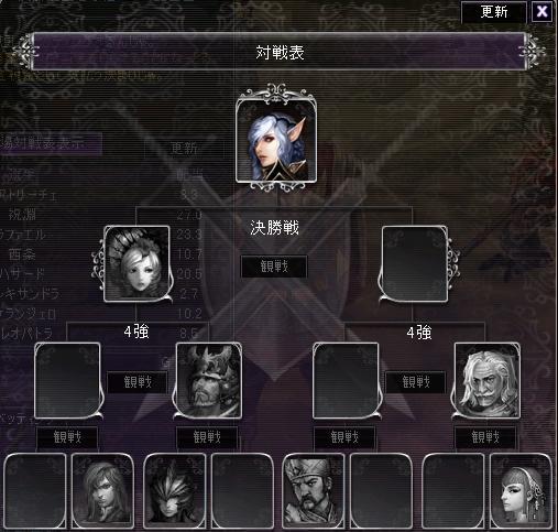 剣闘32121