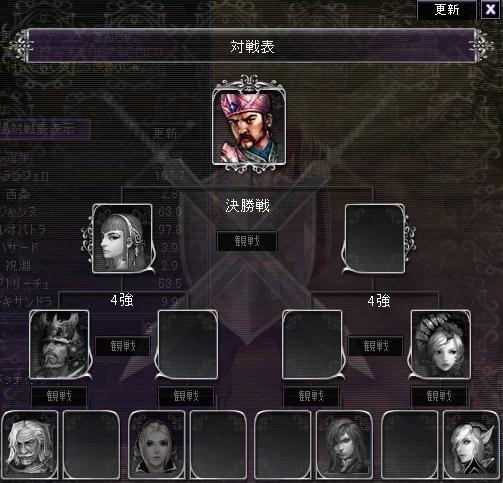 剣闘32223