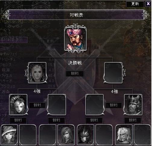 剣闘32521