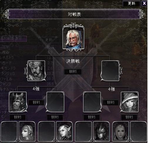 剣闘32523