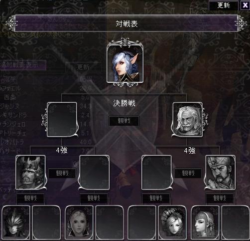 剣闘32719