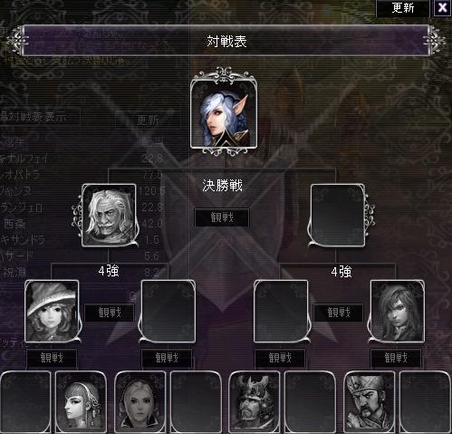 剣闘32823