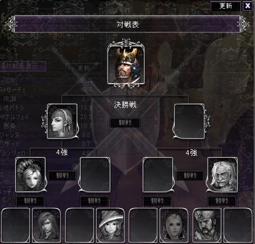 剣闘4219