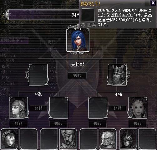 剣闘4221