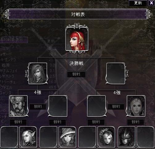 剣闘4521
