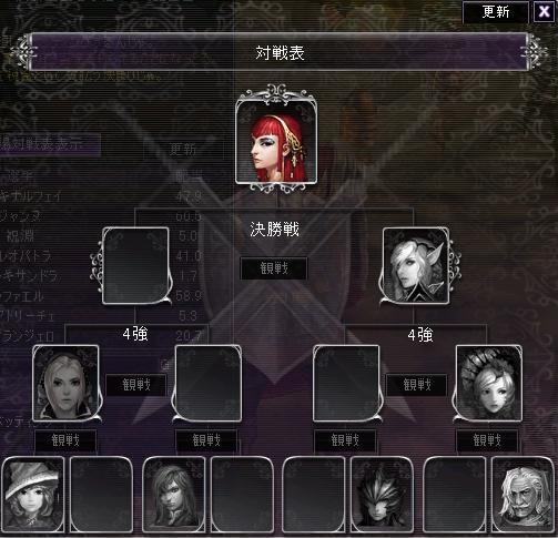 剣闘4523