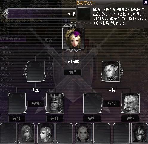 剣闘4621