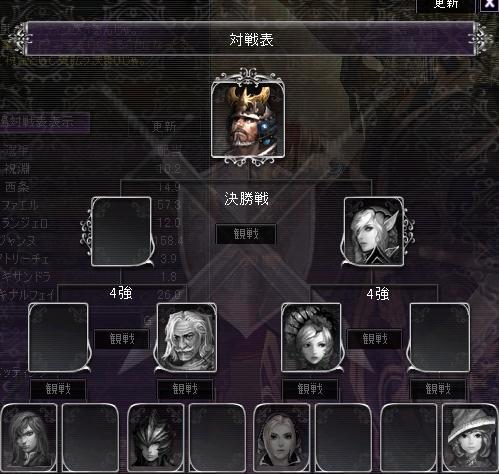 剣闘4623