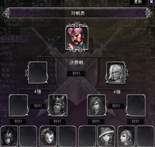 剣闘4723