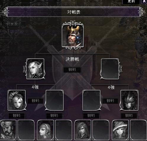 剣闘4921