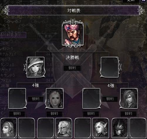 剣闘41119