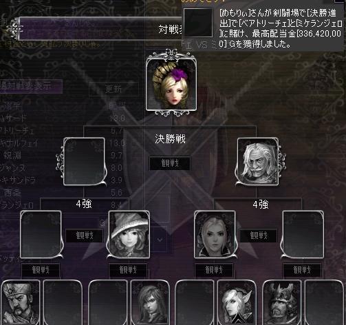 剣闘41219