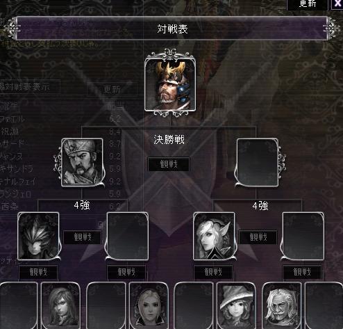 剣闘41223