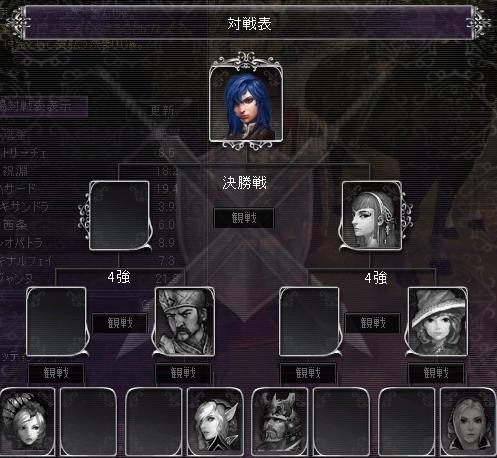 剣闘41523