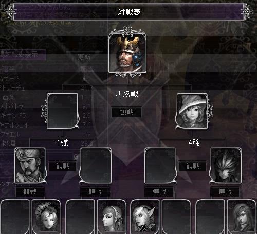 剣闘41521