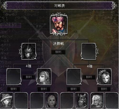 剣闘41619