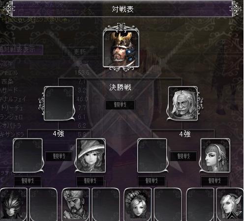 剣闘41719