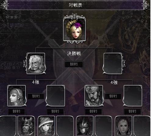 剣闘42021