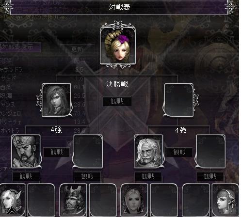 剣闘42323