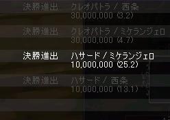 賭け42421