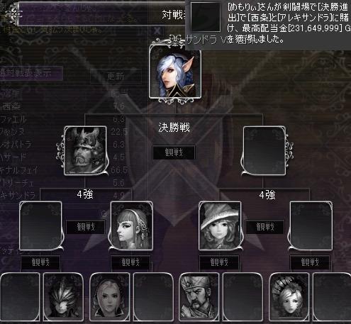 剣闘42523