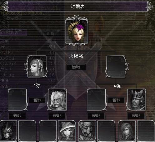 剣闘42721