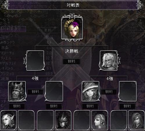 剣闘42923