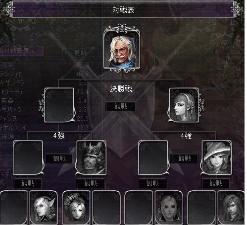 剣闘5223