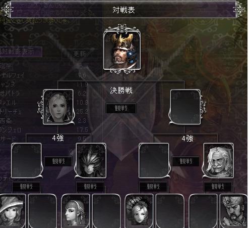 剣闘5519