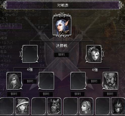 剣闘5523