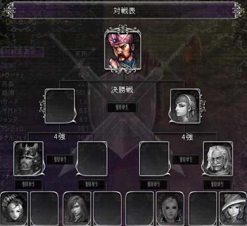 剣闘5719