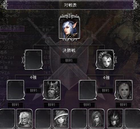 剣闘5821