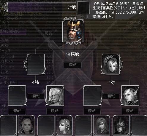 剣闘52021