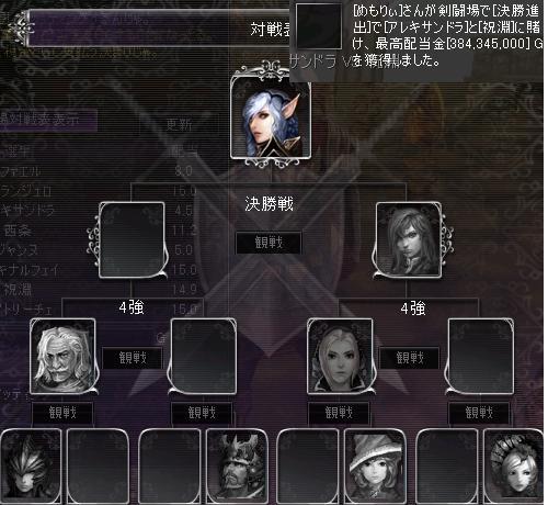 剣闘52019