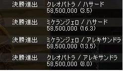 賭け52023