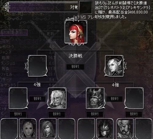 剣闘52023