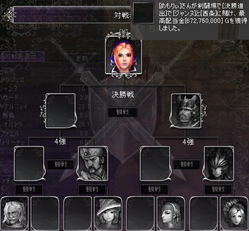 剣闘52123