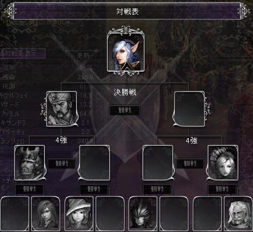 剣闘52521