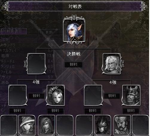 剣闘52823