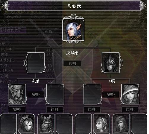 剣闘52921