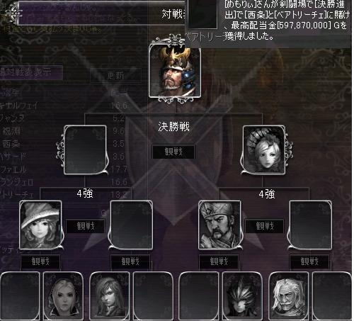 剣闘53119
